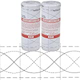 Bundle of 2 Packages of Borders Made Easy Pattern 113, 4in x 26'