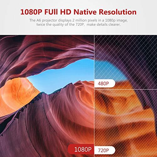 Buy resolution projector