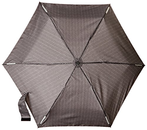 The 8 best totes umbrella with light