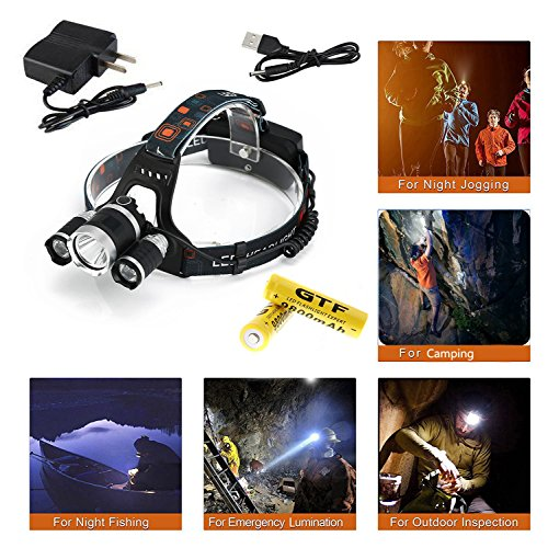 Led Headlamp,AstaaCity Brightest 8000 Lumen Flashlight,Rechargeable 18650 Headlight Flashlights Waterproof Hard Hat Light,Best Head Lights for Camping Running Hiking by AstaaCity (Image #6)