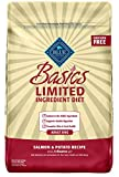 Cheap Blue Buffalo Basics Limited Ingredient Diet, Natural Adult Dry Dog Food