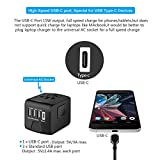 SAUNORCH Universal International Travel Power Adapter W/High Speed 2.4A USB, 3.0A Type-C Wall Charger, European Adapter, Worldwide AC Outlet Plugs Adapters for Europe, UK, US, AU, Asia-Black