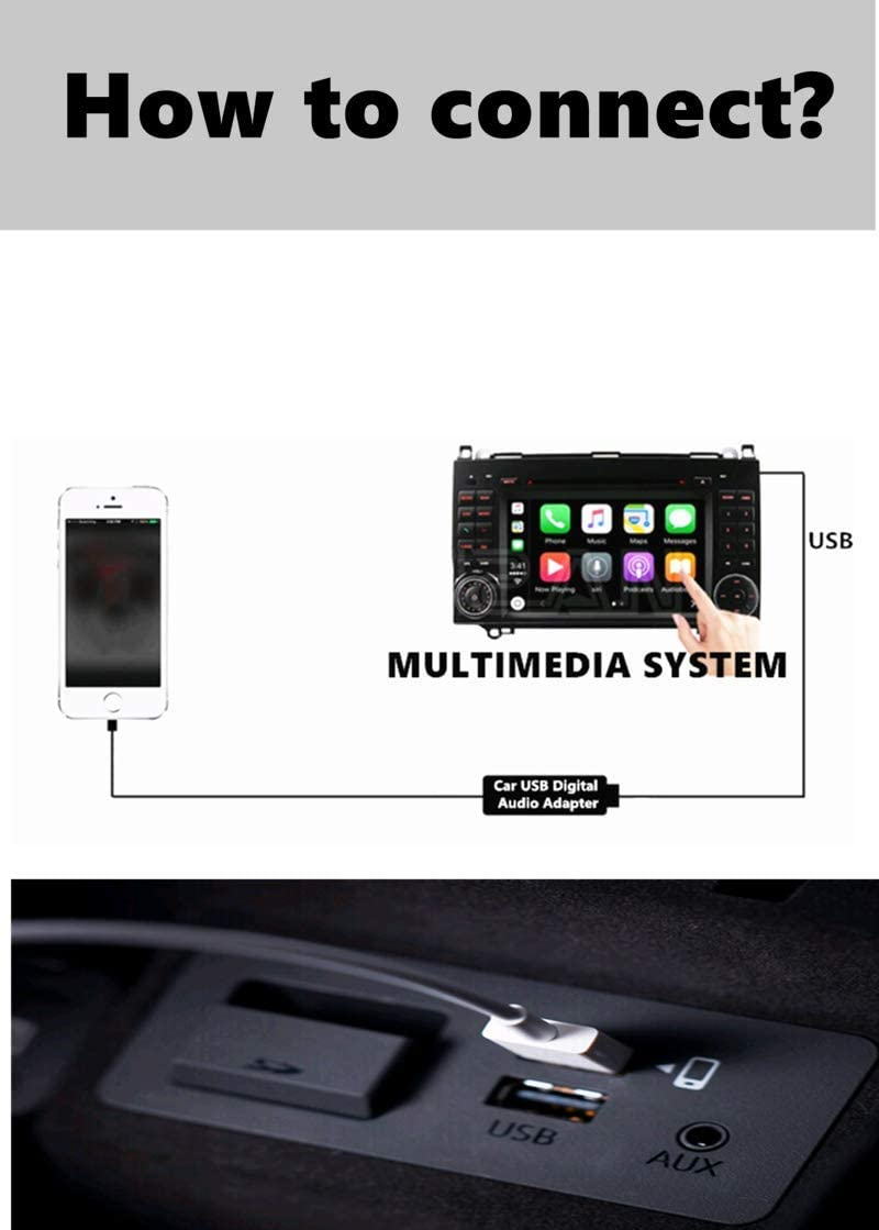 Vehicle Digital Media Interface Cable for Audi A3 A4 A5 A8 A7 A6 RS6 S3 S5 Q3 Q5 Q7 Q8 2013-2018 USB Dongle Audio Adapter