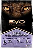 EVO Turkey & Chicken Cat & Kitten Food - 15.4 lb