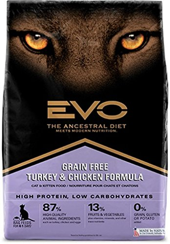 Innova Evo Red Meat Small Bite Dry Dog Food