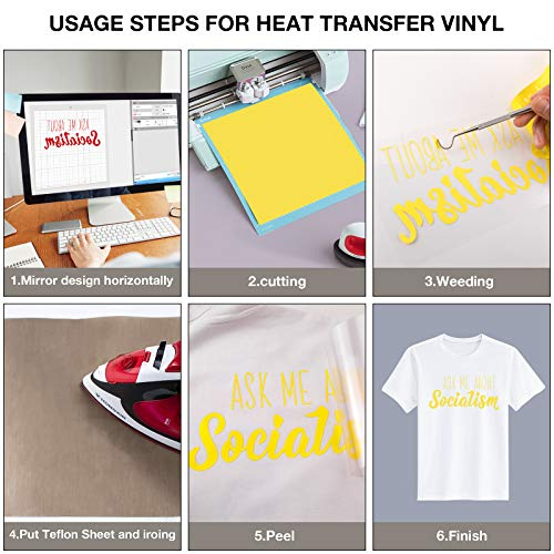 """HTVRONT Heat Transfer Vinyl Yellow HTV Vinyl Rolls - 12"""" x 25ft Yellow HTV for All Cutter Machine, Yellow Iron on Vinyl for Shirts - Easy to Cut & Weed for Heat Vinyl Design"""