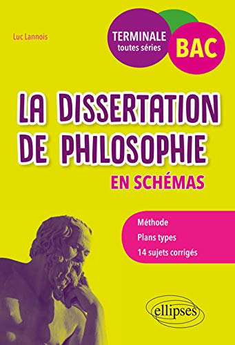 Types sujets dissertation philosophique best critical essay ghostwriter websites us