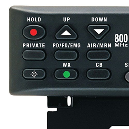 Review Uniden 800 MHz 300-Channel Base Mobile Scanner (BC355N)