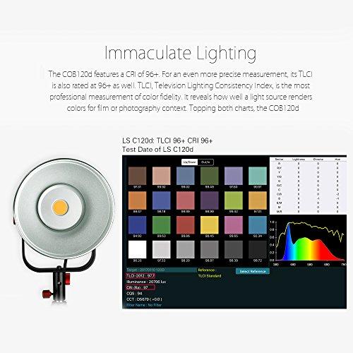 Aputure LS COB 120d LED Video Light 6000K Continuous Lighting Smart