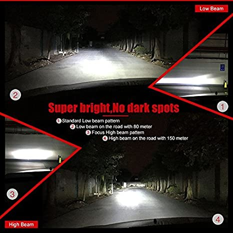 Amazon.com: H3 LED Headlight Bulb,60W 6000K 7000 Lumens Extremely Super Brigh, with Advanced LED Chip and All-in-One Conversion kit,Plug & Play Xenon ...