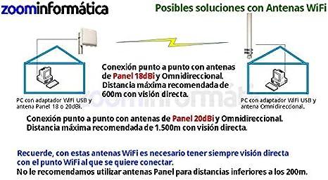 Antena WiFi Panel 20dbi con Conector N Wireless 20db ...