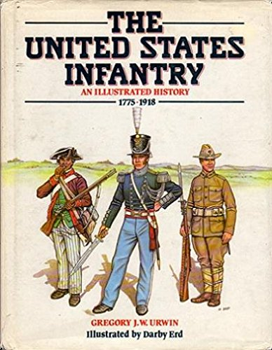 Army Combat Branches: Infantry