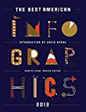 The Best American Infographics 2013 (The Best American Series ®)