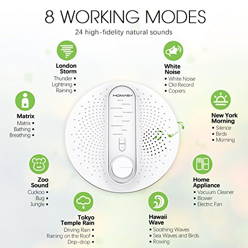 Homasy Premium White Noise Sound Therapy, Sound Spa Relaxation Machine with 8 Modes 24 Sleep Therapy Sound Options 1 Micro USB Cable Included