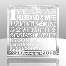 Traditional & Modern 1st Wedding Anniversary Gifts for Women & Men