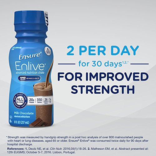Ensure Enlive Advanced Nutrition Shake with 20 grams of protein, Meal Replacement Shakes, Milk Chocolate, 8 fl oz (4 Count)