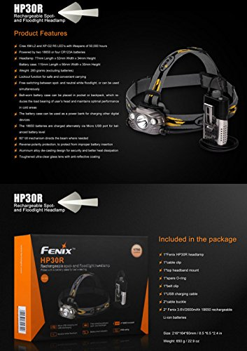 Fenix HP30R 1750 Lumen CREE LED Headlamp with 2 X Fenix 18650 Li-ion rechargeable batteries by Fenix (Image #7)