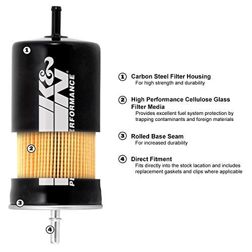 KN PF-1000 Fuel Filter