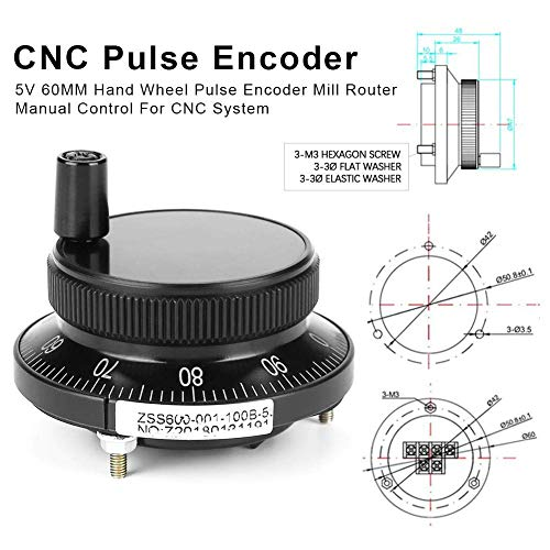 Most bought Switch Encoders