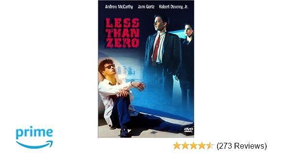 less than zero full movie free download