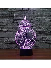 Lamps Amp Shades Amazon Com