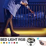 LEBRIGHT Bed Light Motion Activated Light RGB 5050 LED Strip Lighting Illumination with Remote Control Under Cabinet Bedside Lamp