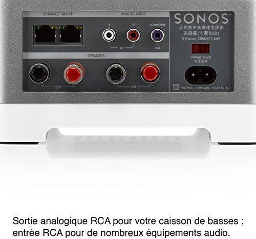 Sonos Connect:Amp - Servidor multimedia (Equipo audio en red ...