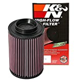 2009 polaris rzr 800 s air filter - K&N PL-8007 Polaris High Performance Replacement Air Filter