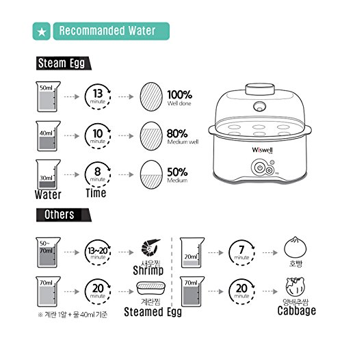 Wiswell Electric Egg Steamer, Egg Cooker, 220v by Wiswell (Image #7)
