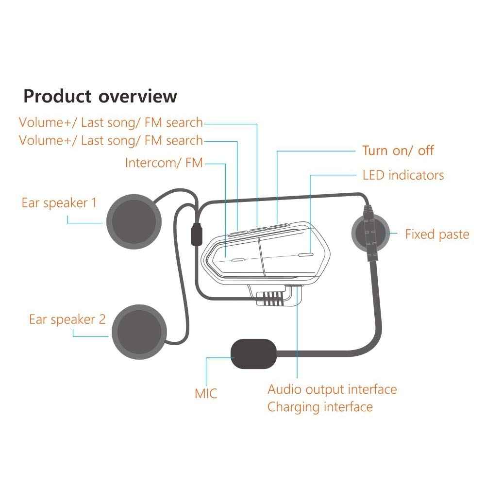 Tosuny Helmet Bluetooth Headset Wireless Intercom Interphone with FM Radio Phone Calling for Motorcycle