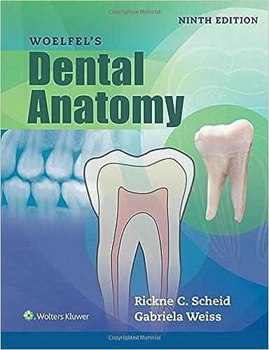 Woelfels Dental Anatomy Ninth Edition