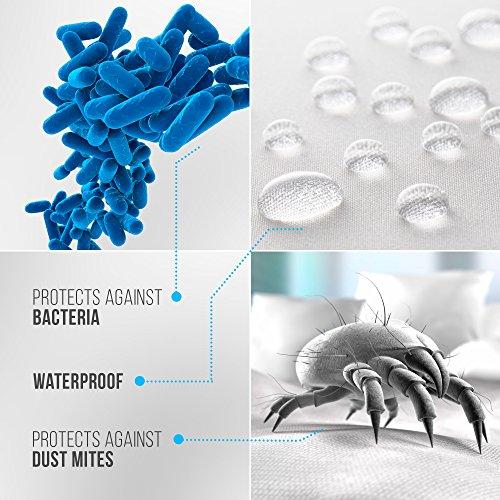 Mibio Mattress Protector 100 Waterproof Hypoallergenic