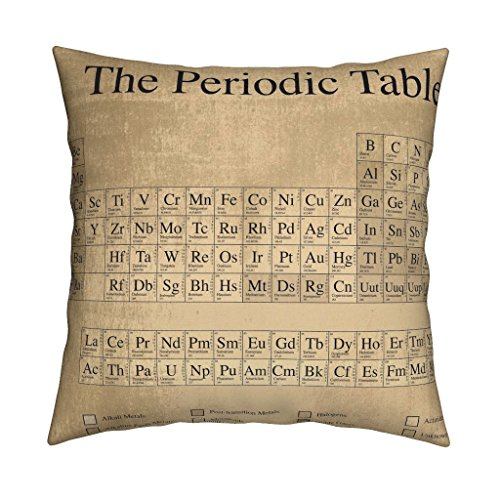 Chemistry Periodic Table Science Nerd Geek Math Steampunk Organic Sateen Throw Pillow Rustic Periodic Table by Robyriker Cover and Insert Included - Steam Table Insert Cover