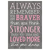 Always Remember Mounted Print 6″ X 4.25″