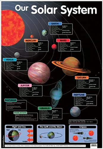 Our Solar System (Laminated posters): Amazon.co.uk: Schofield ...