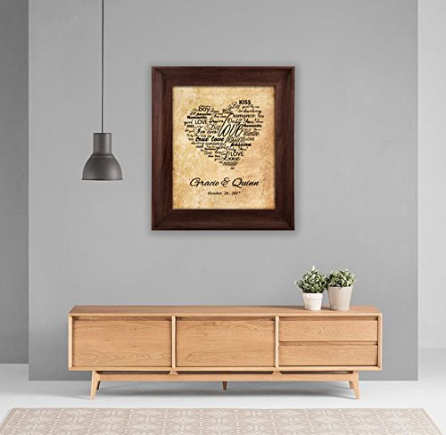 Lovers Crossroads - Custom Wedding Gift with name and date,Personalized print gift for Weddings, Anniversaries, Eternal Memory for Your Sepecial Date by Homokea (Image #5)