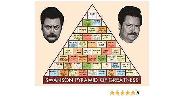 Wizbit Art & Design Pyramid of Greatness - Póster de Ron Swanson (40,6 x 30,4 cm)