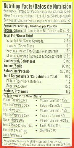 NESTLE NIDO Kinder 1+ Powdered Milk Beverage 1.76 lb. Canister by Nido (Image #1)