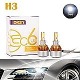H3 LED Headlight Bulbs 12000LM 120W COB Chips 6000K Cool White Replace Fog Light/High Beam/Low Beam DRL Conversion Kit - 2 Yr Warranty (Pair)