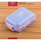 XIDUOBAO Pill Organizer Box Weekly Case, Premium Designed Pill box - Large capacity mini Travel Pill Cases Drug Medicine Pill Box Case Organizer (Blue)