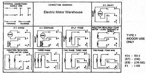 1.5 hp - 2 hp Electric Motor Reversing Drum Switch - Spring Returned -  RS-1M-SH - Electric Fan Motors - Amazon.comAmazon.com