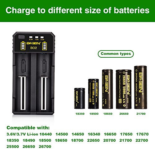 18650 Lithium Rechargeable Battery Charger, Speedy Smart Charger for IMR Li-ion Rechargeable Batteries 10440 14500 14650 16340 16650 17650 17670 18350 18490 18500