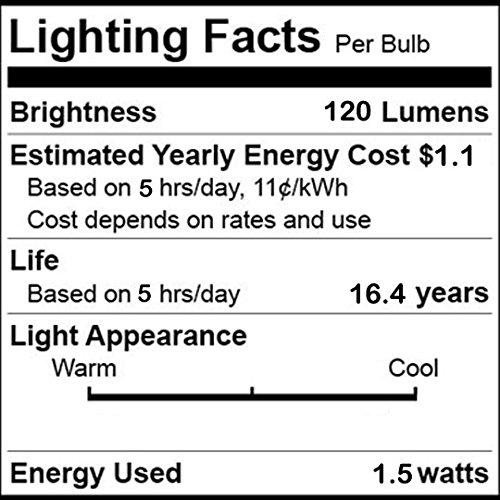 Bait Tank Led Light - 4
