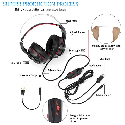 SHOPUS | SL-320 Stereo Gaming PS4 Headset with Retractable