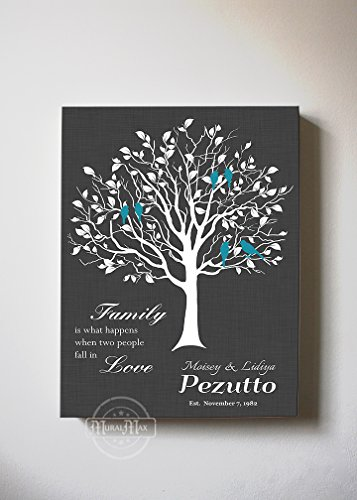 25 Canvas (MuralMax - Custom Family Tree, When Two People Fall In Love, Stretched Canvas Wall Art, Wedding & Anniversary Gifts, Unique Wall Decor, Color, Charcoal - 30-DAY - Size - 16x20)
