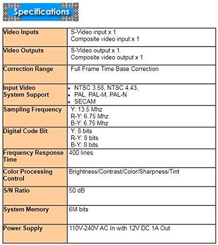 Contemporary 110v Color Code Ensign - Schematic Diagram Series ...