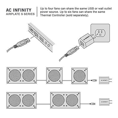 Infinity Dual Quiet Cabinet Fan Kit, for Home Theater AV Amplifier ...