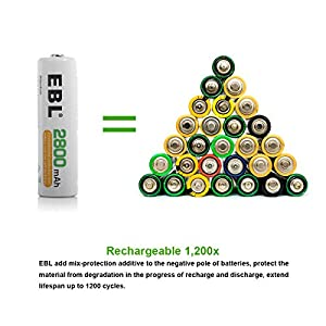 EBL 16 Pack 2800 mAh AA + 16 Pack 1100 mAh AAA Rechargeable Batteries