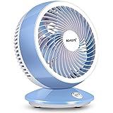 BONTIME Desk Fan - Oscillating Table Fan, Ultra Quiet Cooling Personal Fan Air Circulator Fan with Adjustable Tilt, Brushless Motor, USB Powered Fan - Long Cord, 6 Inches (Maya Blue)