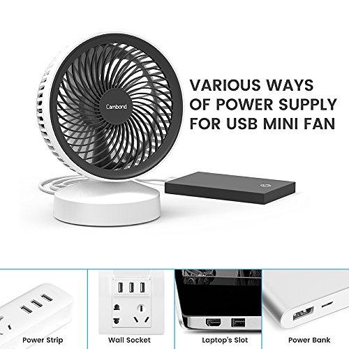 Usb fan cambond small desk fan easy to clean personal fan for Small quiet room fan
